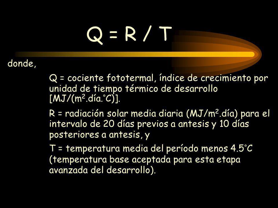 Q = R / T donde, Q = cociente fototermal, índice de crecimiento por unidad de tiempo térmico de desarrollo [MJ/(m2.día.°C)].